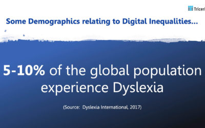 Digital inequalities are a major concern