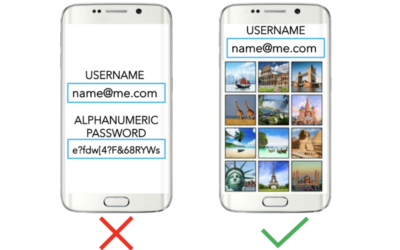 Why battle on with complex alphanumeric passwords?